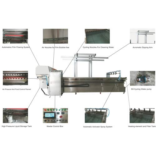 Hydro Dipping Tank | Hydro Dipping Machine | Hydrographics Tank | TSAUTOP