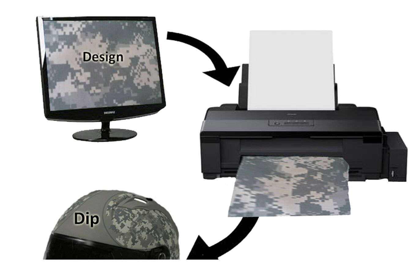 blank hydro dipping film