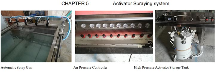 Activator Spraying system for full automatic hydro dip tank