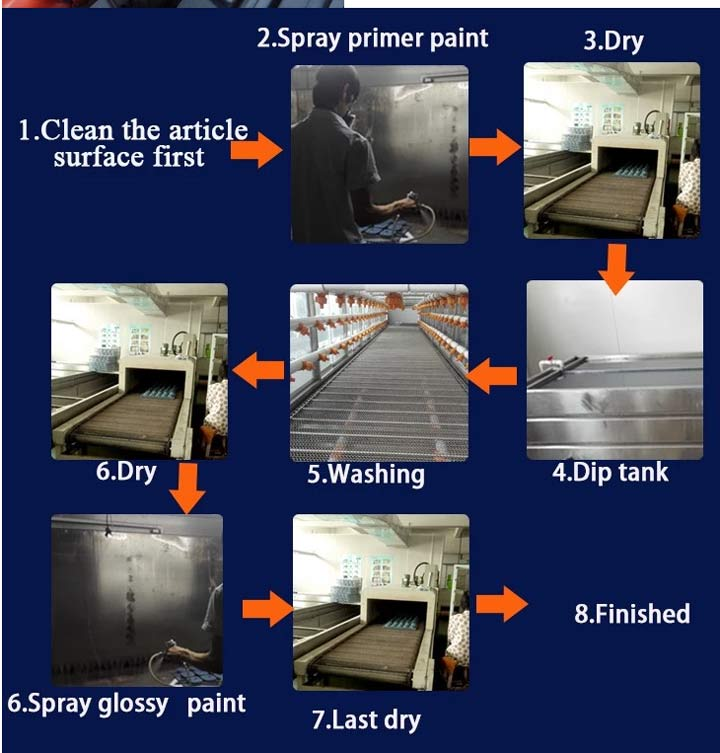 the process of hydro dipping