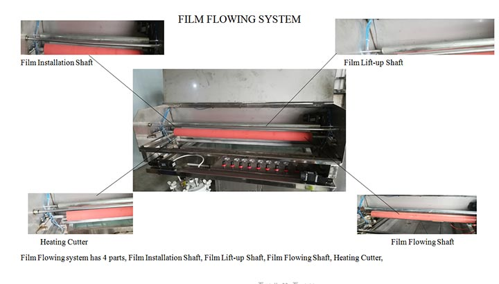 Automatic film flowing system