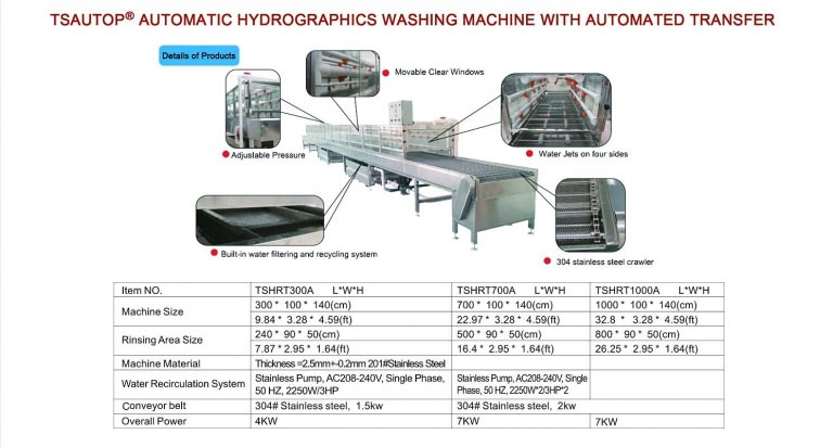 wash machine line