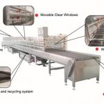 hydrographic film flowing machine